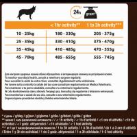 Сухой корм Purina Pro Plan DUO DELICE для взрослых собак крупных пород, лосось с рисом, пакет, 10 кг_2