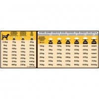 Ветеринарная диета Пурина Про План для собак всех пород при заболеваниях суставов (Purina Pro Plan Veterinary Diets JM Joint Mobility Canine Formula)_1