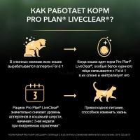 Сухой корм Pro Plan LiveClear для стерилизованных кошек, снижает количество аллергенов в шерсти, Лосось_1
